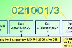 Расшифровка номера ВУС